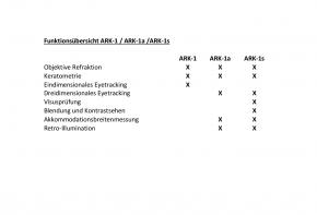 Nidek Autorefrakto-/Keratometer ARK-1